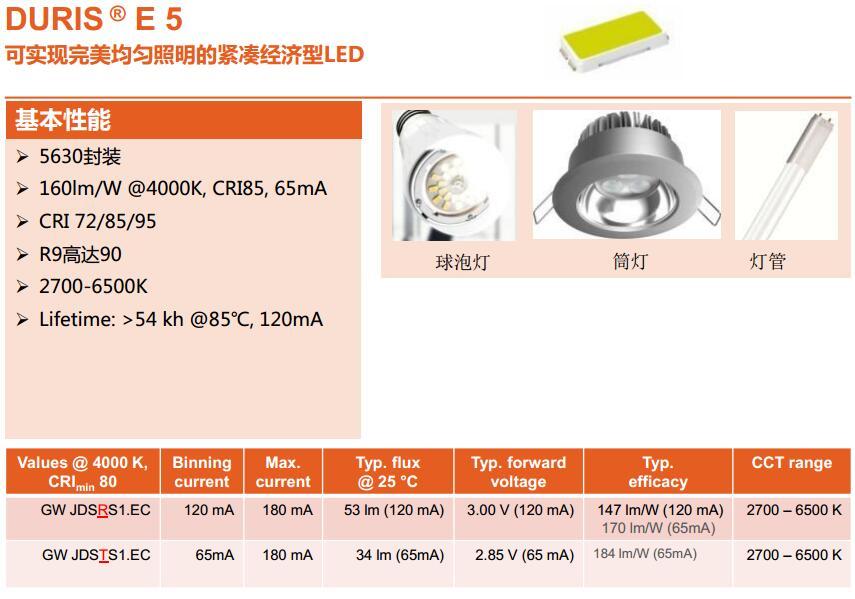 5050白光led灯珠参数